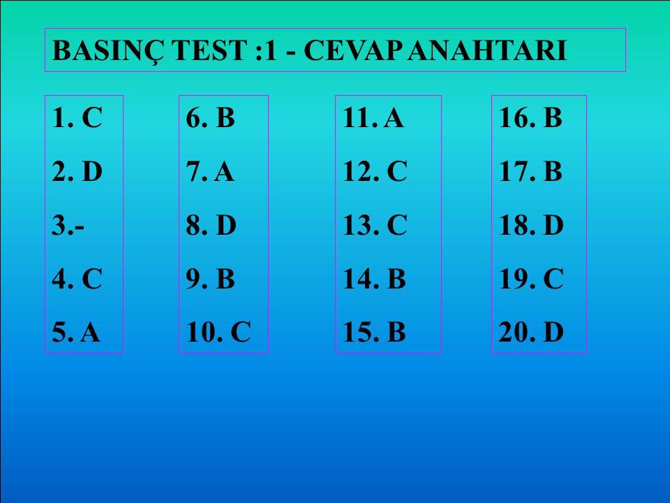 BASINÇ TEST :1 - CEVAP ANAHTARI 1. C 2. D 3.- 4. C 5. A 6. B 7. A 8. D 9. B 10. C 11. A 12. C 13. C 14. B 15. B 16. B 17. B 18. D 19. C 20. D