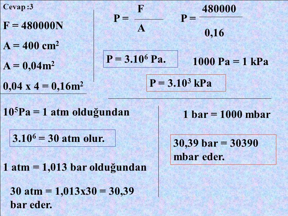 Cevap :3 F = 480000N A = 400 cm 2 A = 0,04m 2 0,04 x 4 = 0,16m 2 P = F A 480000 0,16 P = 3.10 6 Pa. 1000 Pa = 1 kPa P = 3.10 3 kPa 10 5 Pa = 1 atm old
