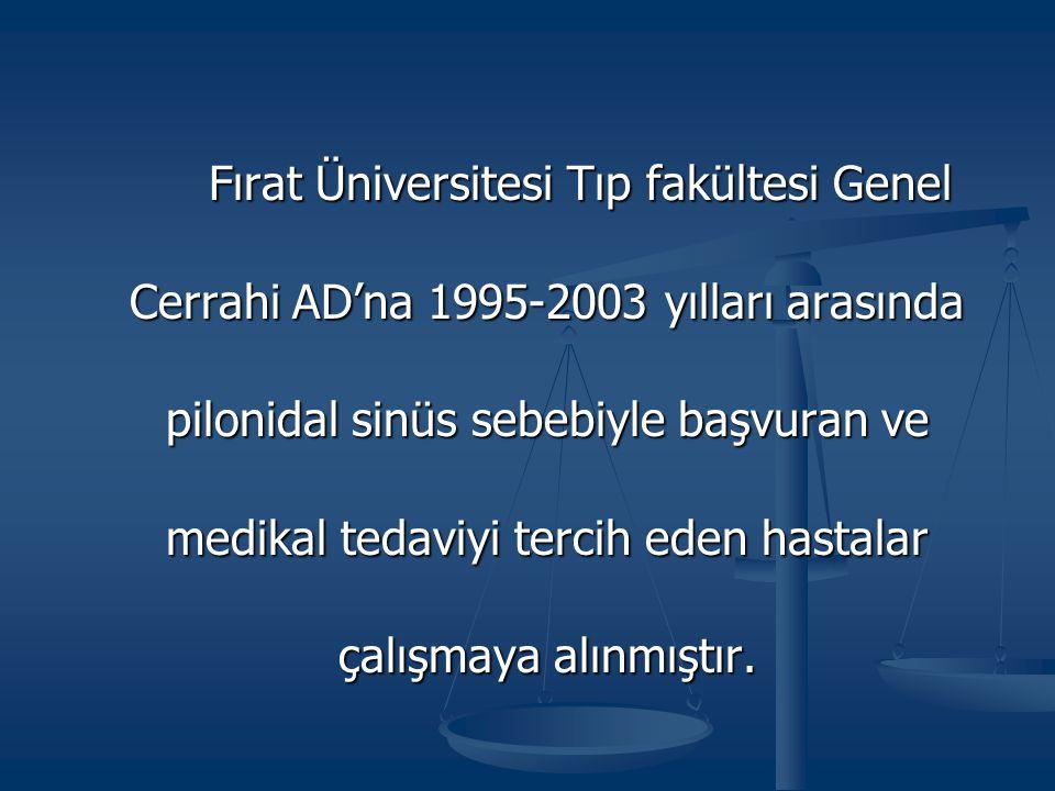 Fırat Üniversitesi Tıp fakültesi Genel Cerrahi AD'na 1995-2003 yılları arasında pilonidal sinüs sebebiyle başvuran ve medikal tedaviyi tercih eden has