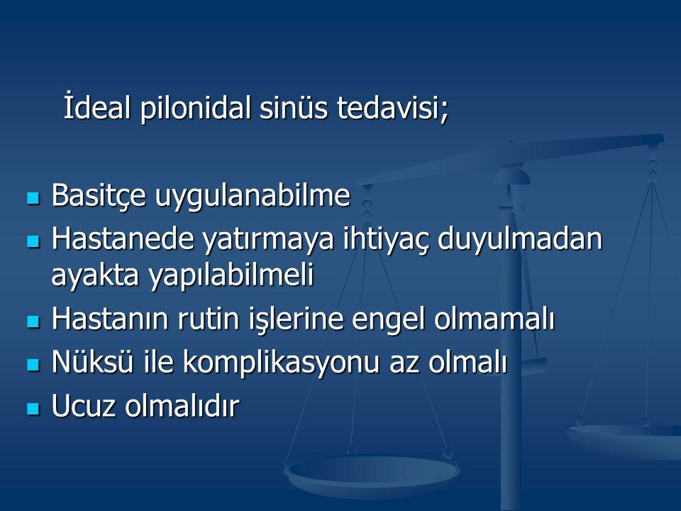 İdeal pilonidal sinüs tedavisi; İdeal pilonidal sinüs tedavisi; Basitçe uygulanabilme Basitçe uygulanabilme Hastanede yatırmaya ihtiyaç duyulmadan ayakta yapılabilmeli Hastanede yatırmaya ihtiyaç duyulmadan ayakta yapılabilmeli Hastanın rutin işlerine engel olmamalı Hastanın rutin işlerine engel olmamalı Nüksü ile komplikasyonu az olmalı Nüksü ile komplikasyonu az olmalı Ucuz olmalıdır Ucuz olmalıdır