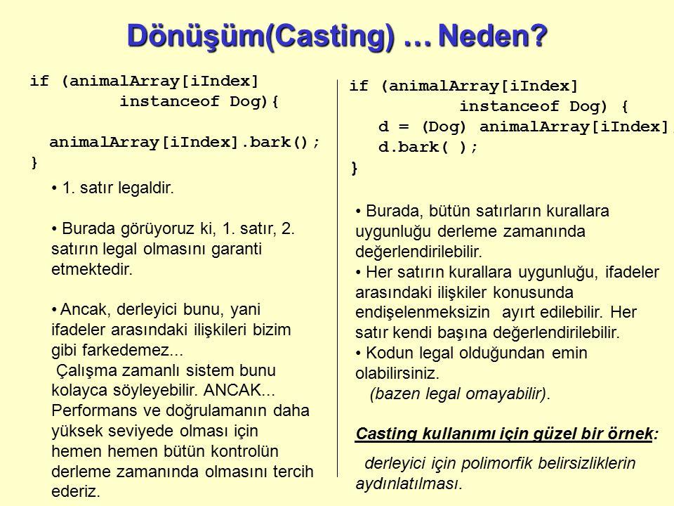 Dönüşüm(Casting) …Neden? Dönüşüm(Casting) … Neden? if (animalArray[iIndex] instanceof Dog){ animalArray[iIndex].bark(); } if (animalArray[iIndex] inst
