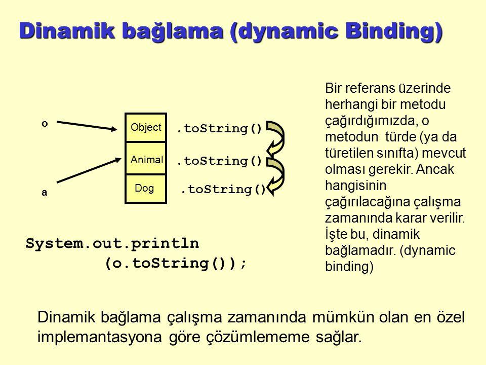 Dinamik bağlama (dynamic Binding) a Animal Dog Object o System.out.println (o.toString());.toString() Dinamik bağlama çalışma zamanında mümkün olan en