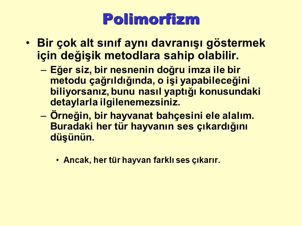 Polimorfizm...Animal a = new Dog(); Bir bakımdan, casting bir tür polymorphic davranış biçimidir.