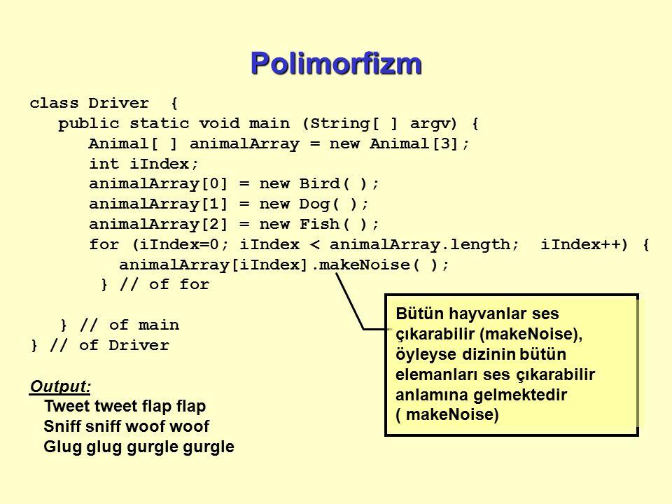 Polimorfizm Polimorfizm değişik formları(şekilleri) alabilme anlamına gelmektedir.