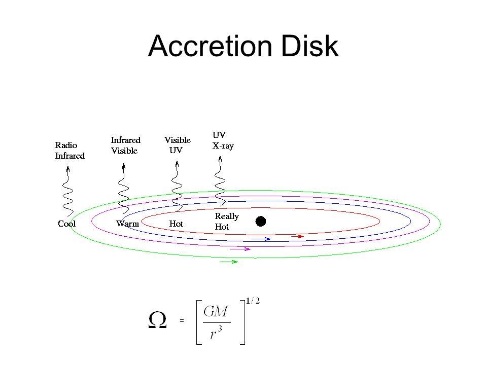 Accretion Disk =