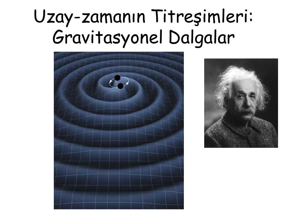 Uzay-zamanın Titreşimleri: Gravitasyonel Dalgalar
