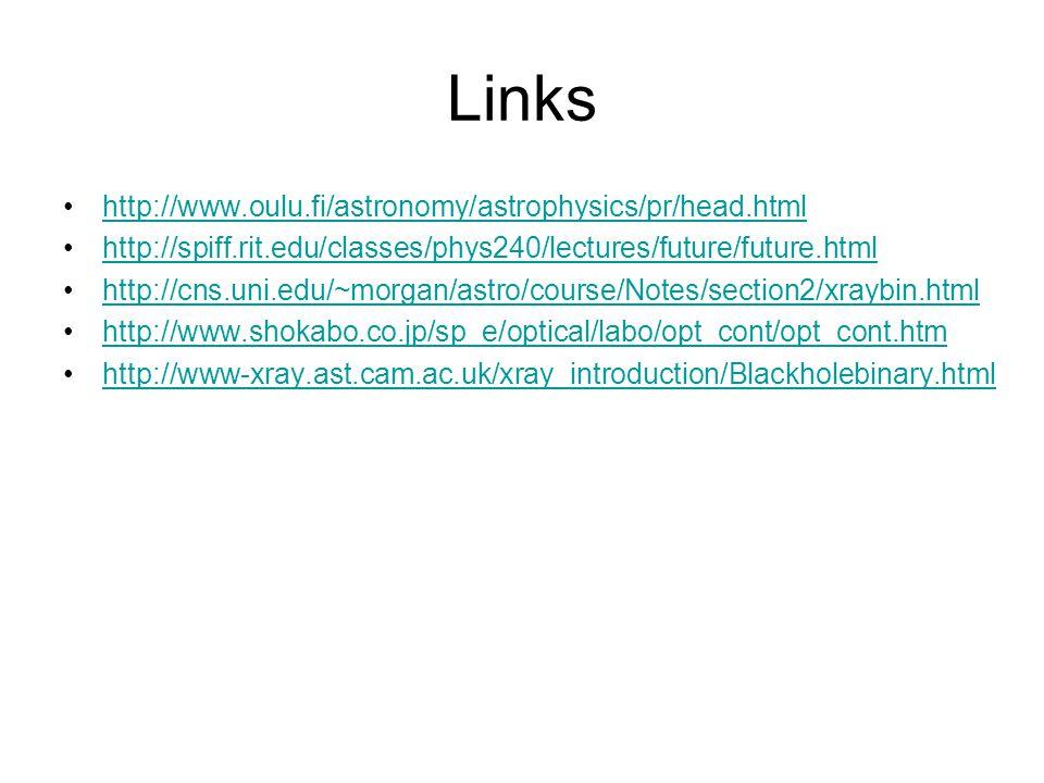 Links http://www.oulu.fi/astronomy/astrophysics/pr/head.html http://spiff.rit.edu/classes/phys240/lectures/future/future.html http://cns.uni.edu/~morg