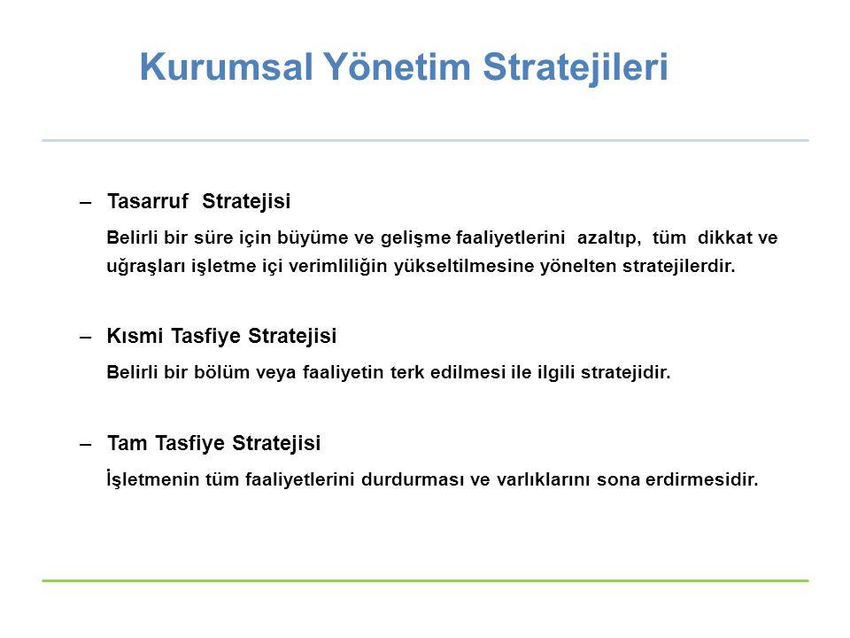 Kurumsal Yönetim Stratejileri –Tasarruf Stratejisi Belirli bir süre için büyüme ve gelişme faaliyetlerini azaltıp, tüm dikkat ve uğraşları işletme içi