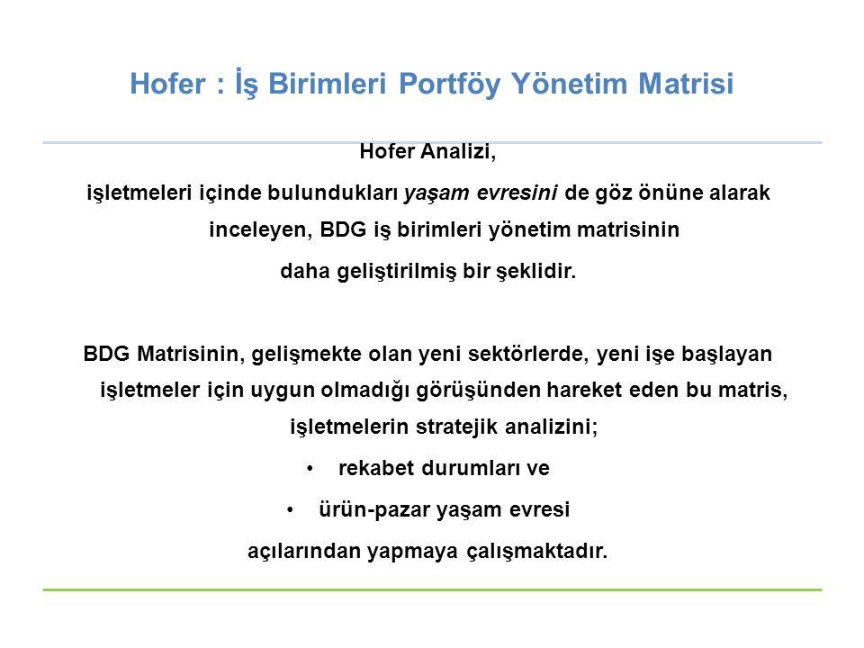 Hofer : İş Birimleri Portföy Yönetim Matrisi Hofer Analizi, işletmeleri içinde bulundukları yaşam evresini de göz önüne alarak inceleyen, BDG iş birim