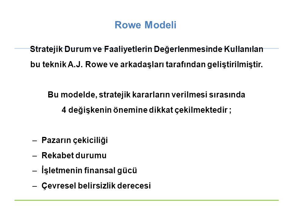 Rowe Modeli Stratejik Durum ve Faaliyetlerin Değerlenmesinde Kullanılan bu teknik A.J. Rowe ve arkadaşları tarafından geliştirilmiştir. Bu modelde, st