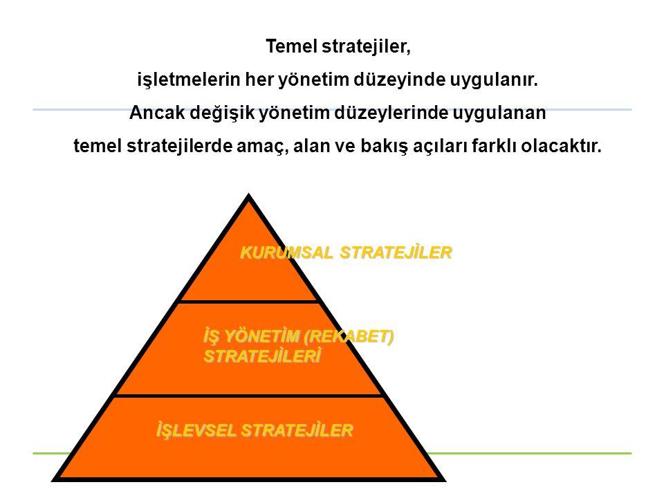 Temel stratejiler, işletmelerin her yönetim düzeyinde uygulanır. Ancak değişik yönetim düzeylerinde uygulanan temel stratejilerde amaç, alan ve bakış