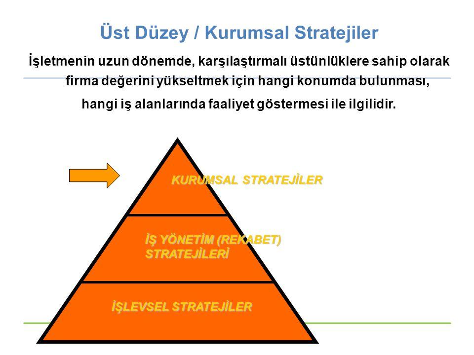 Üst Düzey / Kurumsal Stratejiler Üst düzey yöneticiler, stratejik çalışmalarını 3 noktaya odaklanarak yaparlar : İşletmenin temel işi ve faaliyet konusu nedir .