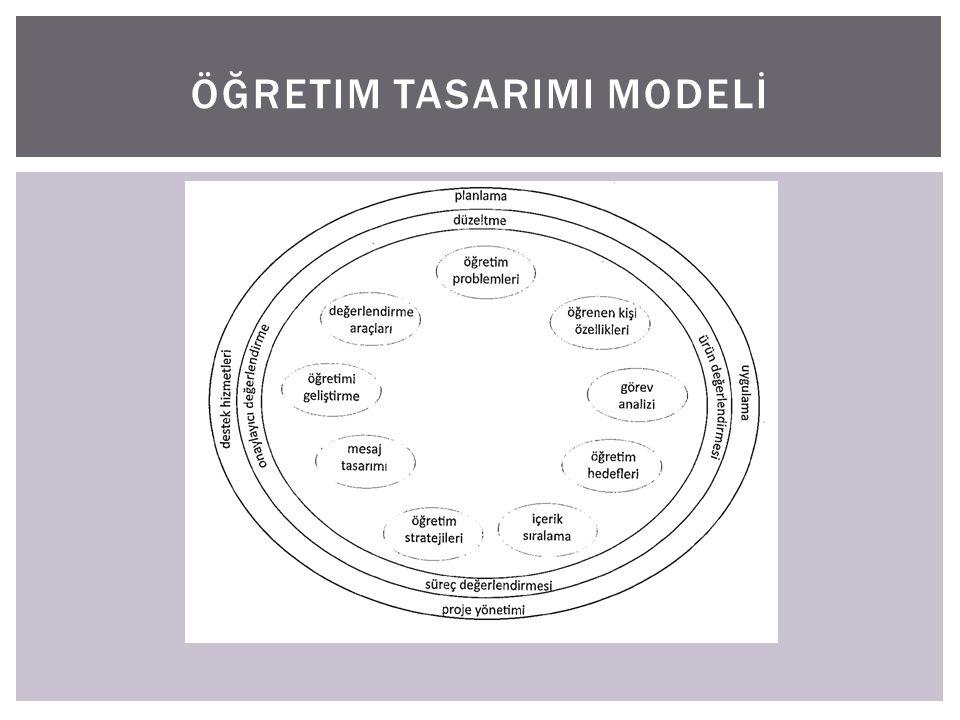 PLANLANMIŞ DEĞİŞİM Kabullenme Yayılma: Yenilik ile ilgili bilgi aktarma Benimseme: Yeniliğin kullanılması ile ilgili karar.