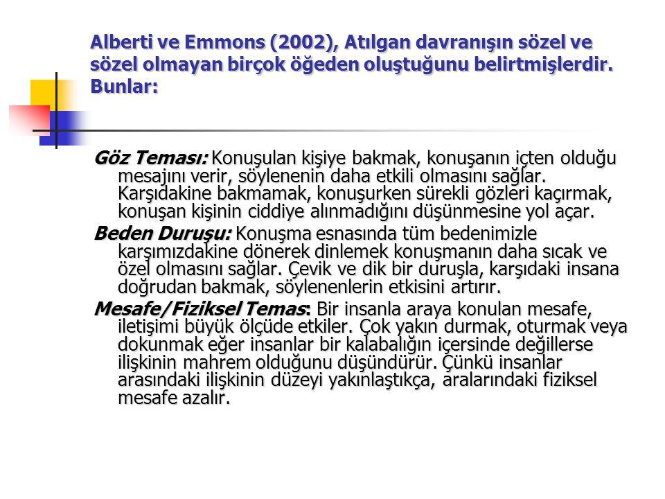 Alberti ve Emmons (2002), Atılgan davranışın sözel ve sözel olmayan birçok öğeden oluştuğunu belirtmişlerdir. Bunlar: Göz Teması: Konuşulan kişiye bak