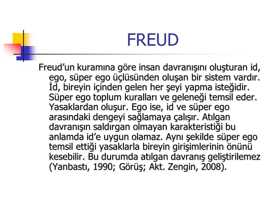 FREUD Freud'un kuramına göre insan davranışını oluşturan id, ego, süper ego üçlüsünden oluşan bir sistem vardır. İd, bireyin içinden gelen her şeyi ya