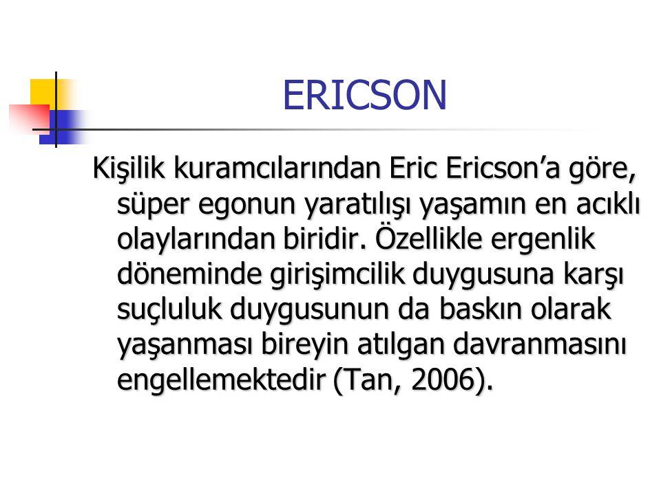 ERICSON Kişilik kuramcılarından Eric Ericson'a göre, süper egonun yaratılışı yaşamın en acıklı olaylarından biridir. Özellikle ergenlik döneminde giri