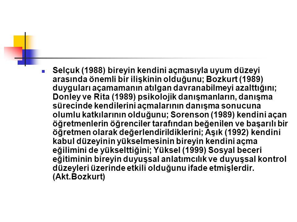 Selçuk (1988) bireyin kendini açmasıyla uyum düzeyi arasında önemli bir ilişkinin olduğunu; Bozkurt (1989) duyguları açamamanın atılgan davranabilmeyi