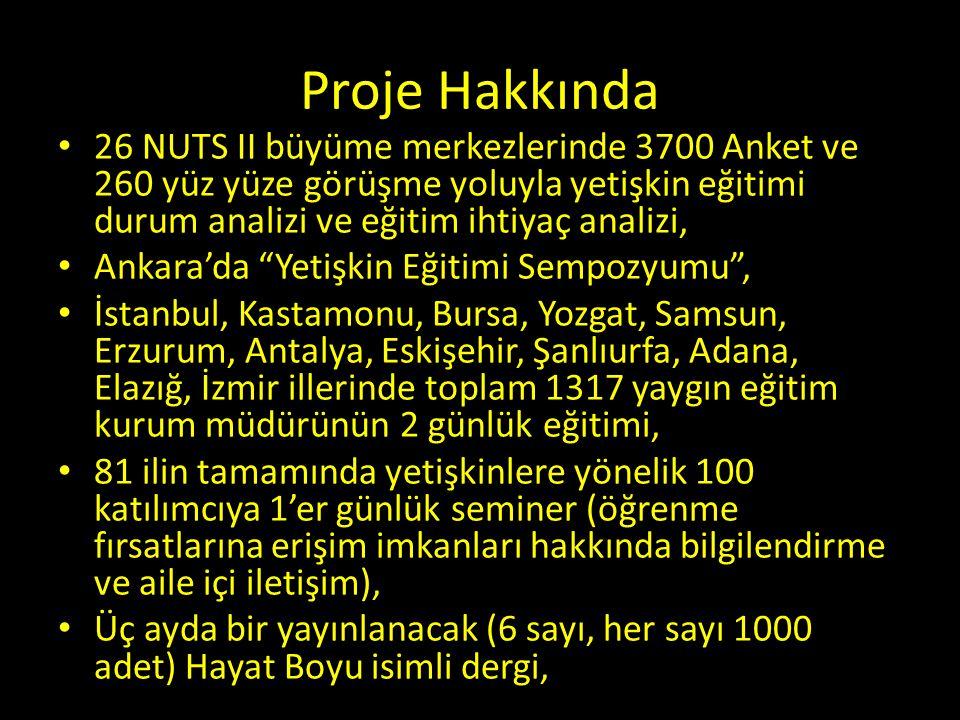 Proje Hakkında 26 NUTS II büyüme merkezlerinde 3700 Anket ve 260 yüz yüze görüşme yoluyla yetişkin eğitimi durum analizi ve eğitim ihtiyaç analizi, Ankara'da Yetişkin Eğitimi Sempozyumu , İstanbul, Kastamonu, Bursa, Yozgat, Samsun, Erzurum, Antalya, Eskişehir, Şanlıurfa, Adana, Elazığ, İzmir illerinde toplam 1317 yaygın eğitim kurum müdürünün 2 günlük eğitimi, 81 ilin tamamında yetişkinlere yönelik 100 katılımcıya 1'er günlük seminer (öğrenme fırsatlarına erişim imkanları hakkında bilgilendirme ve aile içi iletişim), Üç ayda bir yayınlanacak (6 sayı, her sayı 1000 adet) Hayat Boyu isimli dergi,
