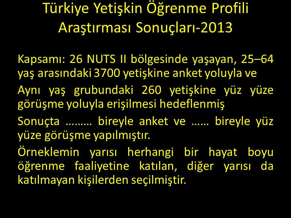 Türkiye Yetişkin Öğrenme Profili Araştırması Sonuçları-2013 Kapsamı: 26 NUTS II bölgesinde yaşayan, 25–64 yaş arasındaki 3700 yetişkine anket yoluyla ve Aynı yaş grubundaki 260 yetişkine yüz yüze görüşme yoluyla erişilmesi hedeflenmiş Sonuçta ……… bireyle anket ve …… bireyle yüz yüze görüşme yapılmıştır.