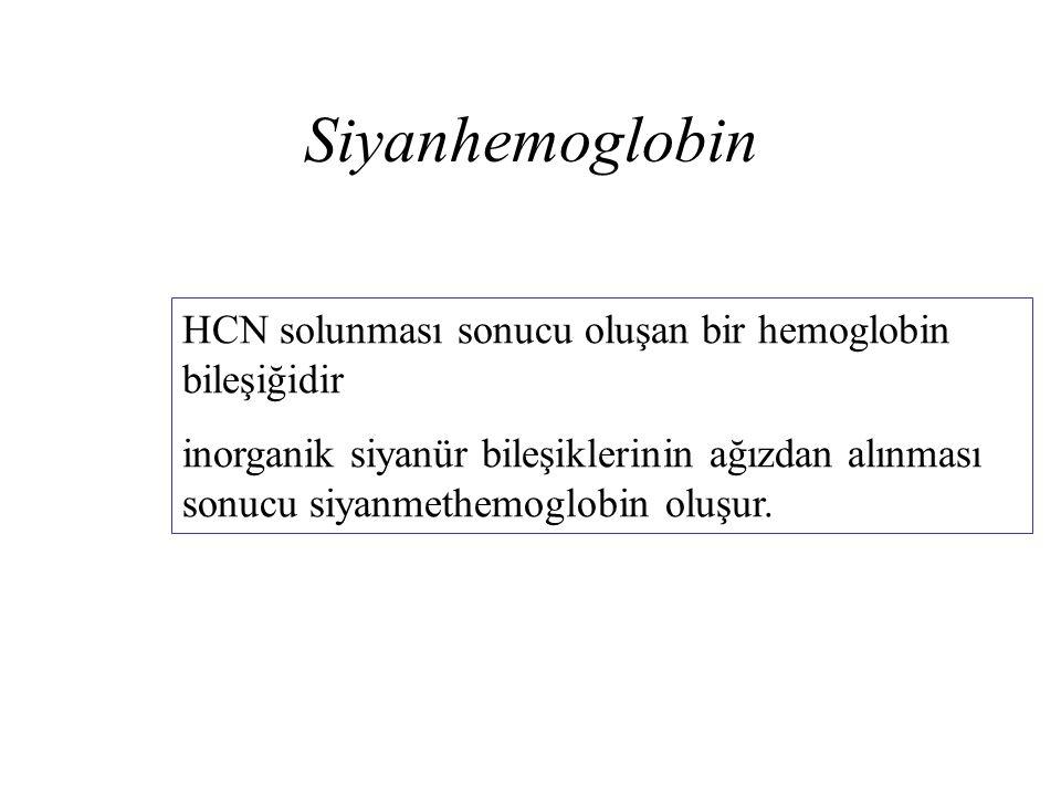 Siyanhemoglobin HCN solunması sonucu oluşan bir hemoglobin bileşiğidir inorganik siyanür bileşiklerinin ağızdan alınması sonucu siyanmethemoglobin olu