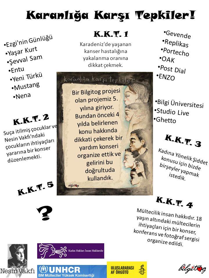 K.K.T. 1 K.K.T. 2 K.K.T. 3 K.K.T. 4
