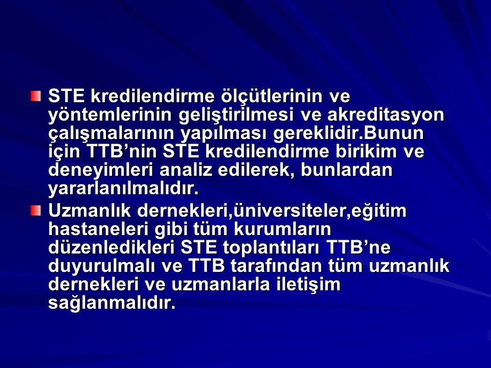 STE kredilendirme ölçütlerinin ve yöntemlerinin geliştirilmesi ve akreditasyon çalışmalarının yapılması gereklidir.Bunun için TTB'nin STE kredilendirm