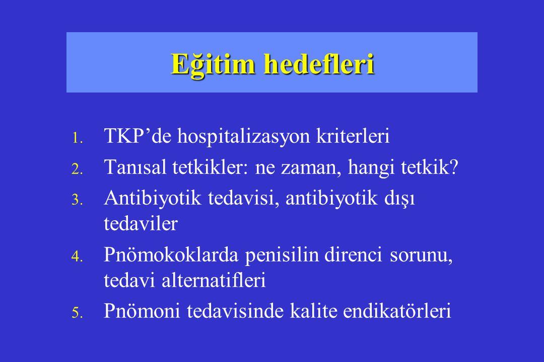 Eğitim hedefleri 1. TKP'de hospitalizasyon kriterleri 2. Tanısal tetkikler: ne zaman, hangi tetkik? 3. Antibiyotik tedavisi, antibiyotik dışı tedavile