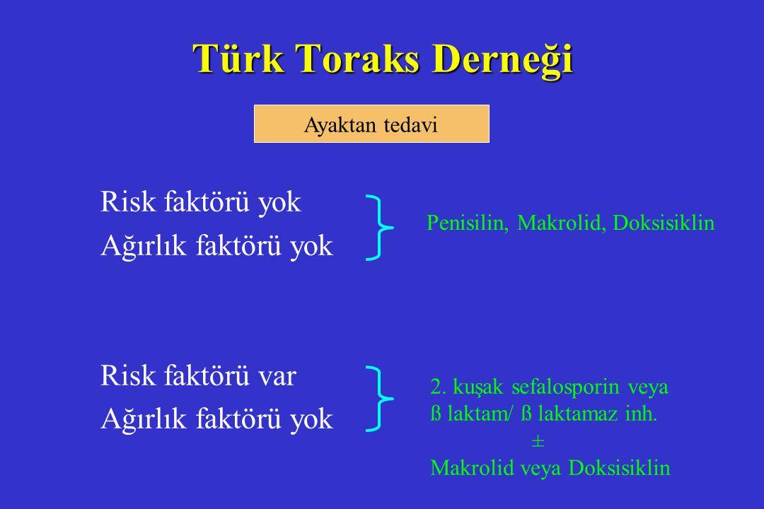 Türk Toraks Derneği Risk faktörü yok Ağırlık faktörü yok Risk faktörü var Ağırlık faktörü yok Penisilin, Makrolid, Doksisiklin 2. kuşak sefalosporin v