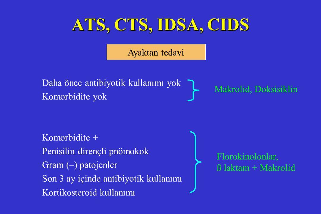 ATS, CTS, IDSA, CIDS Daha önce antibiyotik kullanımı yok Komorbidite yok Komorbidite + Penisilin dirençli pnömokok Gram (–) patojenler Son 3 ay içinde