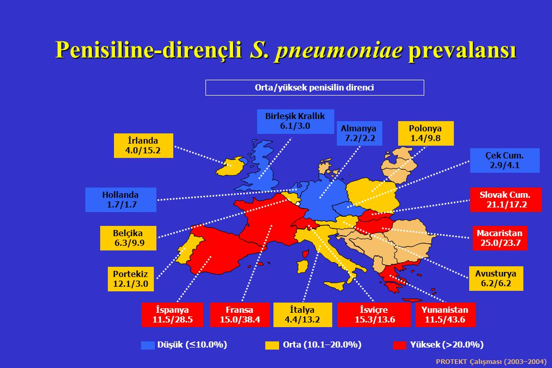 Polonya 1.4/9.8 Portekiz 12.1/3.0 Macaristan 25.0/23.7 Almanya 7.2/2.2 İrlanda 4.0/15.2 Hollanda 1.7/1.7 Belçika 6.3/9.9 İspanya 11.5/28.5 İtalya 4.4/