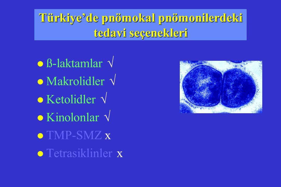 l ß-laktamlar √ l Makrolidler √ l Ketolidler √ l Kinolonlar √ l TMP-SMZ x l Tetrasiklinler x Türkiye'de pnömokal pnömonilerdeki tedavi seçenekleri