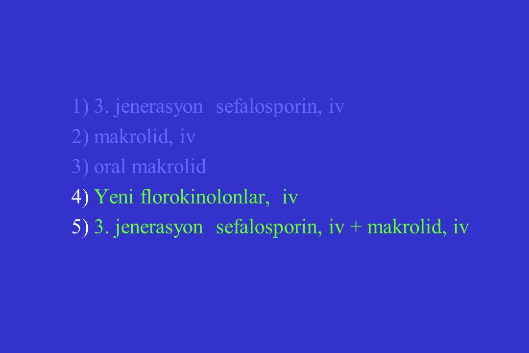 1) 3. jenerasyon sefalosporin, iv 2) makrolid, iv 3) oral makrolid 4) Yeni florokinolonlar, iv 5) 3. jenerasyon sefalosporin, iv + makrolid, iv