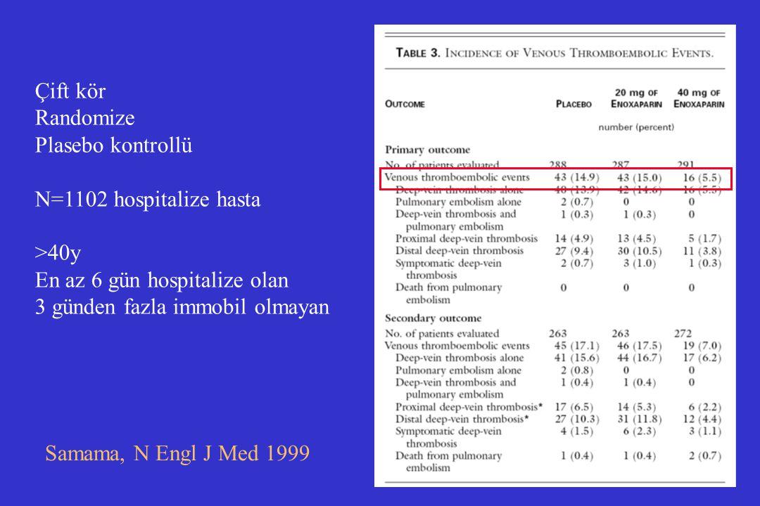 Çift kör Randomize Plasebo kontrollü N=1102 hospitalize hasta >40y En az 6 gün hospitalize olan 3 günden fazla immobil olmayan Samama, N Engl J Med 19