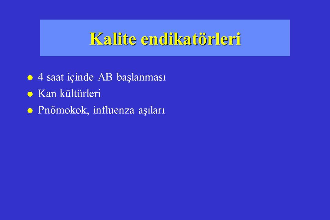 Kalite endikatörleri l 4 saat içinde AB başlanması l Kan kültürleri l Pnömokok, influenza aşıları