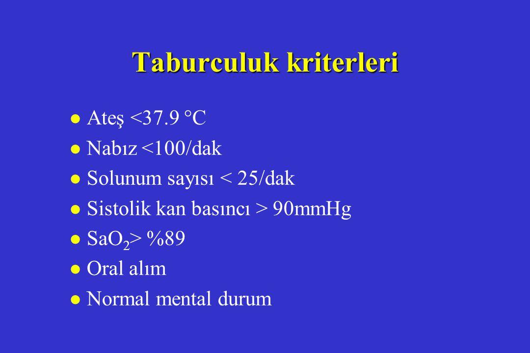 Taburculuk kriterleri l Ateş <37.9 °C l Nabız <100/dak l Solunum sayısı < 25/dak l Sistolik kan basıncı > 90mmHg l SaO 2 > %89 l Oral alım l Normal me