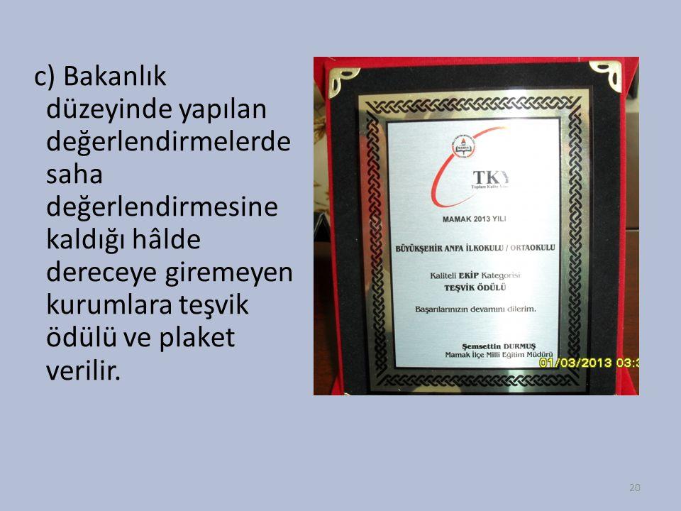 c) Bakanlık düzeyinde yapılan değerlendirmelerde saha değerlendirmesine kaldığı hâlde dereceye giremeyen kurumlara teşvik ödülü ve plaket verilir. 20