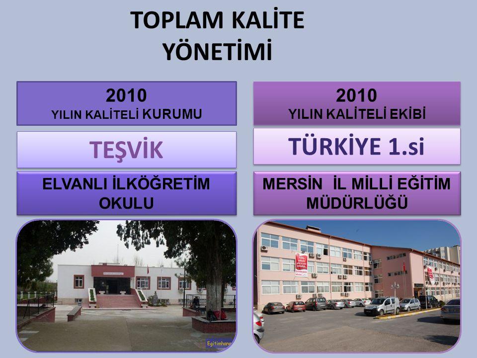 TEŞVİK TOPLAM KALİTE YÖNETİMİ 2010 YILIN KALİTELİ KURUMU 2010 YILIN KALİTELİ EKİBİ 2010 YILIN KALİTELİ EKİBİ TÜRKİYE 1.si ELVANLI İLKÖĞRETİM OKULU MER