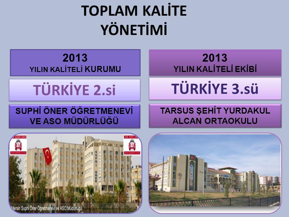 TÜRKİYE 2.si TOPLAM KALİTE YÖNETİMİ 2013 YILIN KALİTELİ KURUMU 2013 YILIN KALİTELİ EKİBİ 2013 YILIN KALİTELİ EKİBİ TÜRKİYE 3.sü SUPHİ ÖNER ÖĞRETMENEVİ