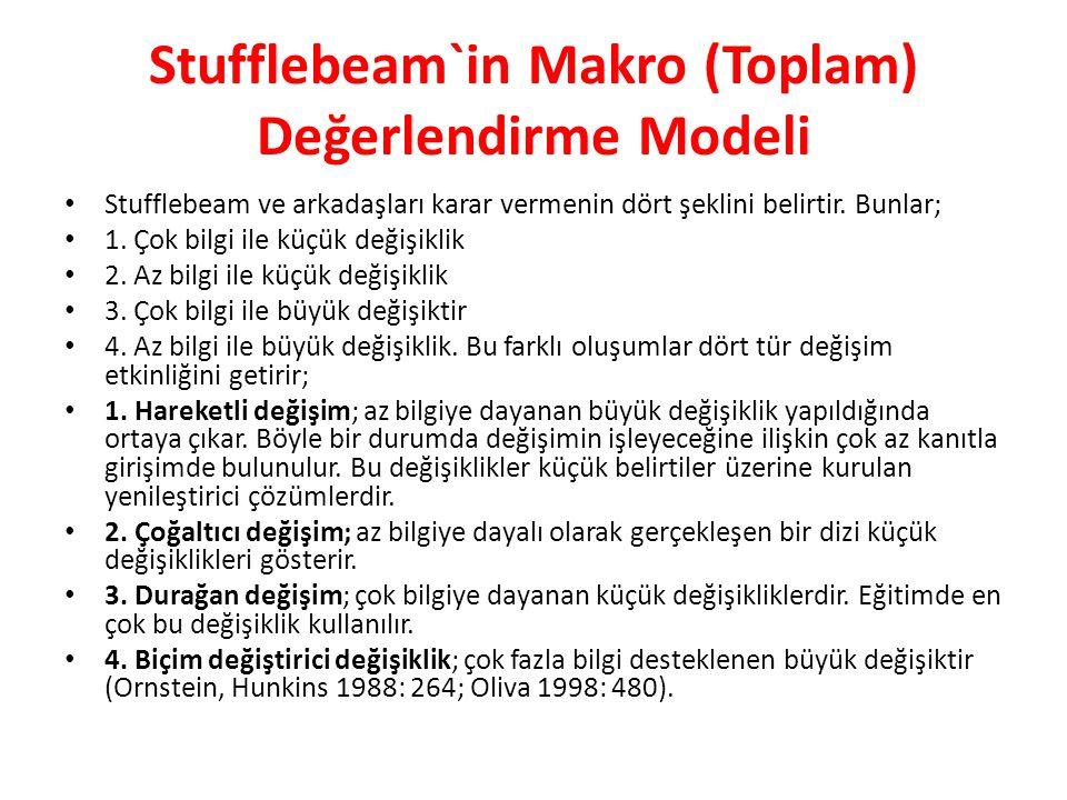 Stufflebeam`in Makro (Toplam) Değerlendirme Modeli Stufflebeam ve arkadaşları karar vermenin dört şeklini belirtir.