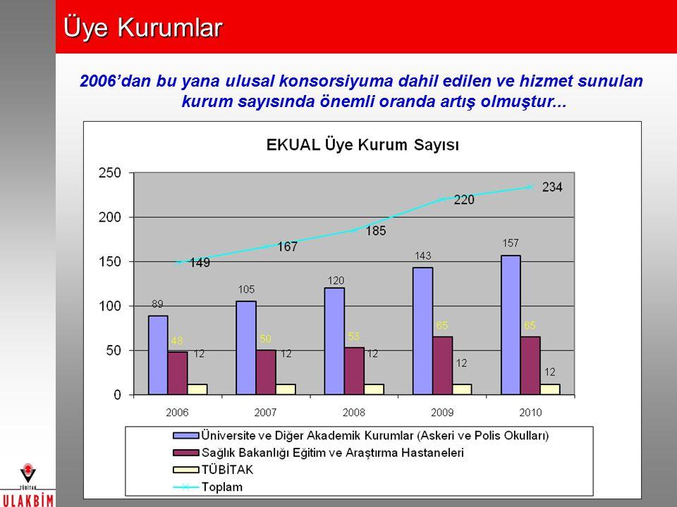 Üye Kurumlar 2006'dan bu yana ulusal konsorsiyuma dahil edilen ve hizmet sunulan kurum sayısında önemli oranda artış olmuştur...