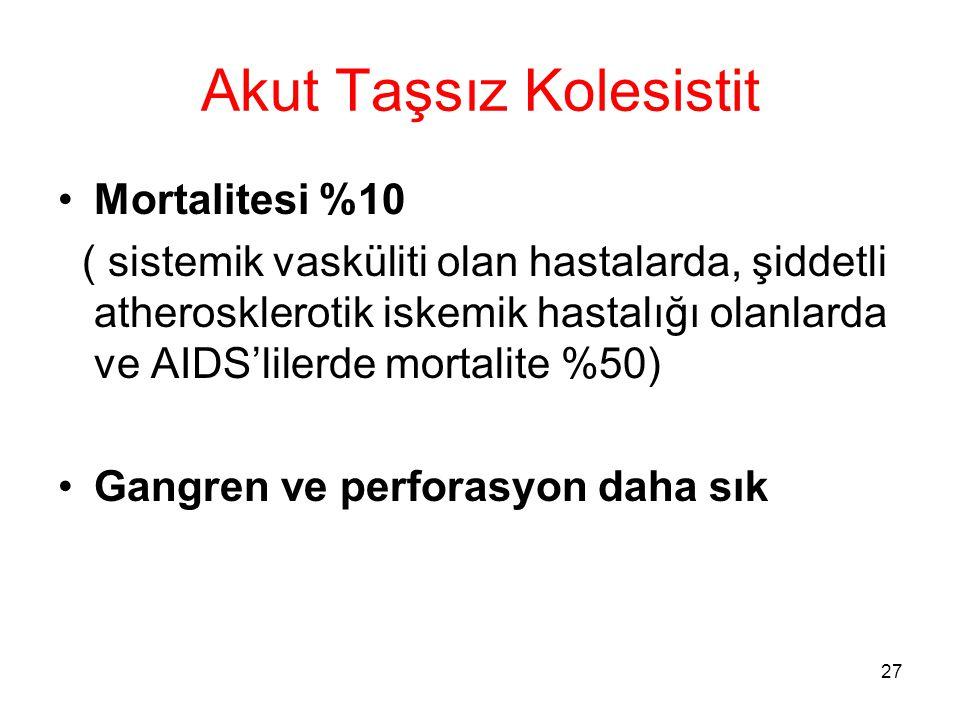 27 Akut Taşsız Kolesistit Mortalitesi %10 ( sistemik vasküliti olan hastalarda, şiddetli atherosklerotik iskemik hastalığı olanlarda ve AIDS'lilerde m