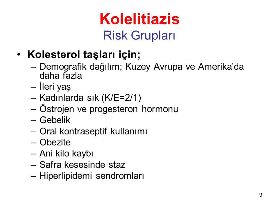 9 Kolelitiazis Risk Grupları Kolesterol taşları için; –Demografik dağılım; Kuzey Avrupa ve Amerika'da daha fazla –İleri yaş –Kadınlarda sık (K/E=2/1)