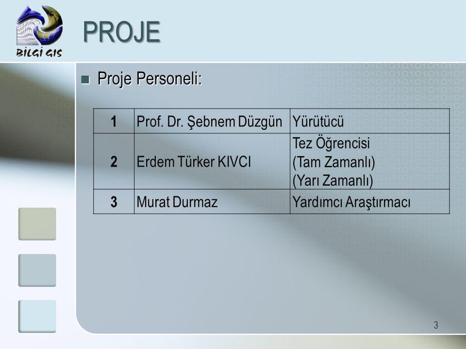 3 PROJE Proje Personeli: Proje Personeli: 1 Prof. Dr. Şebnem DüzgünYürütücü 2 Erdem Türker KIVCI Tez Öğrencisi (Tam Zamanlı) (Yarı Zamanlı) 3 Murat Du