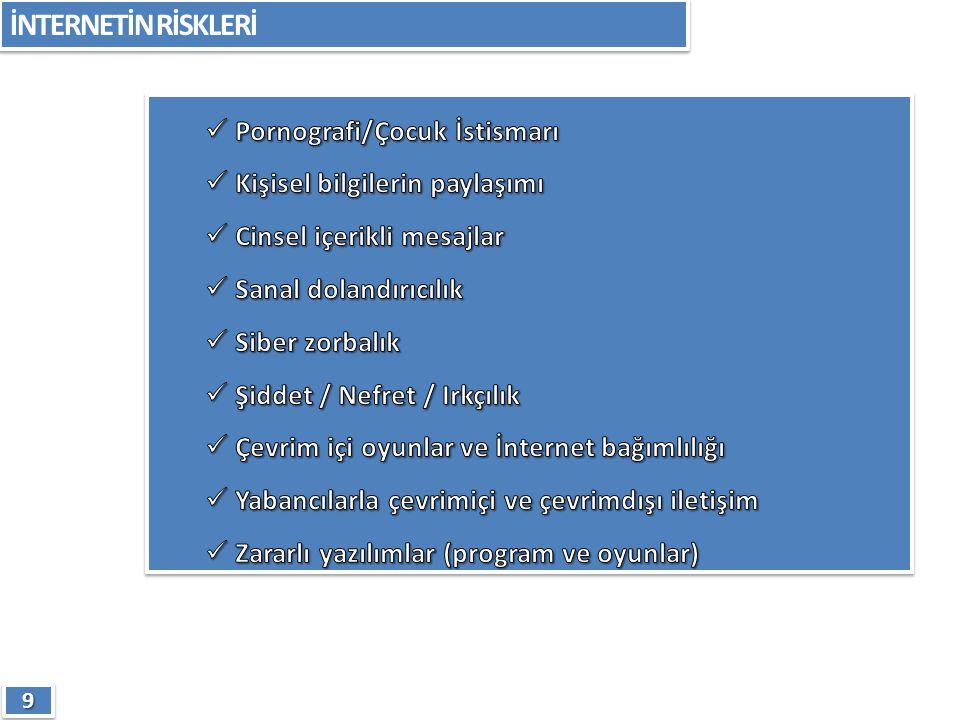 İNTERNETİN RİSKLERİ 99