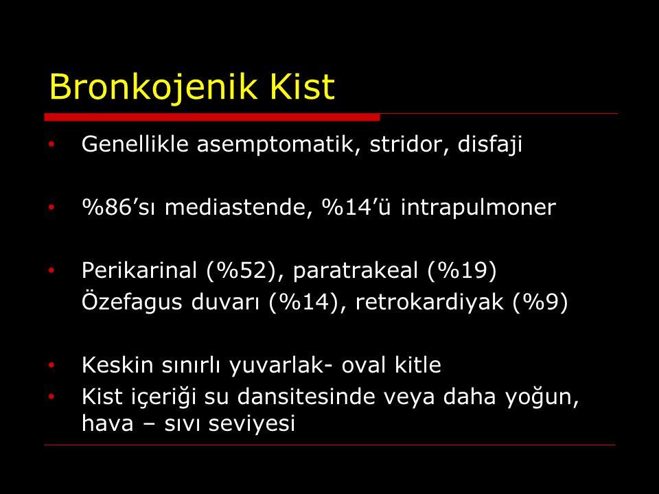 Bronkojenik Kist Genellikle asemptomatik, stridor, disfaji %86'sı mediastende, %14'ü intrapulmoner Perikarinal (%52), paratrakeal (%19) Özefagus duvar