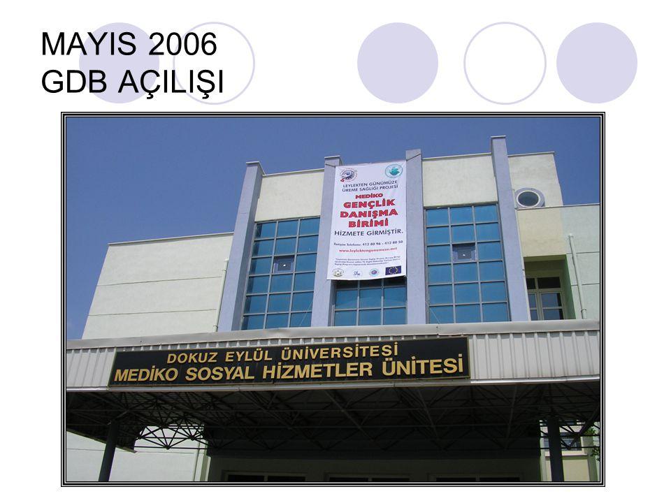 MAYIS 2006 GDB AÇILIŞI