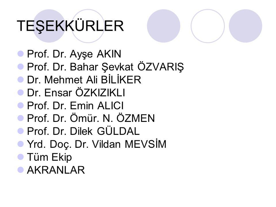 TEŞEKKÜRLER Prof. Dr. Ayşe AKIN Prof. Dr. Bahar Şevkat ÖZVARIŞ Dr. Mehmet Ali BİLİKER Dr. Ensar ÖZKIZIKLI Prof. Dr. Emin ALICI Prof. Dr. Ömür. N. ÖZME