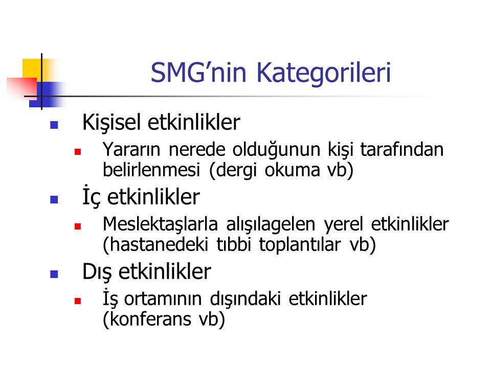 SMG'nin Kategorileri Kişisel etkinlikler Yararın nerede olduğunun kişi tarafından belirlenmesi (dergi okuma vb) İç etkinlikler Meslektaşlarla alışılagelen yerel etkinlikler (hastanedeki tıbbi toplantılar vb) Dış etkinlikler İş ortamının dışındaki etkinlikler (konferans vb)