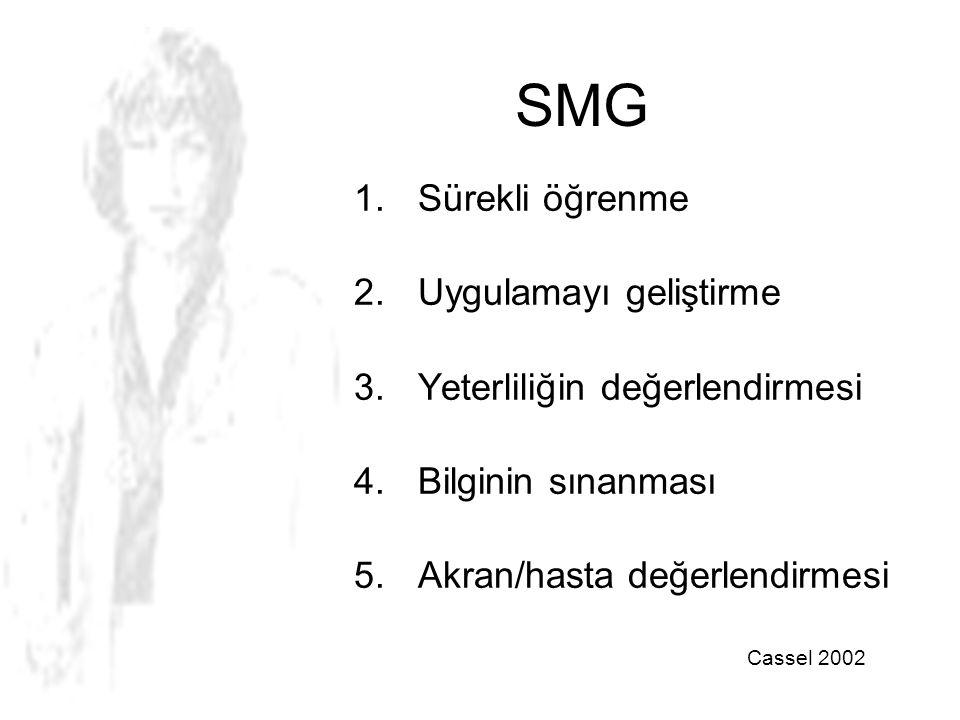 SMG 1.Sürekli öğrenme 2.Uygulamayı geliştirme 3.Yeterliliğin değerlendirmesi 4.Bilginin sınanması 5.Akran/hasta değerlendirmesi Cassel 2002