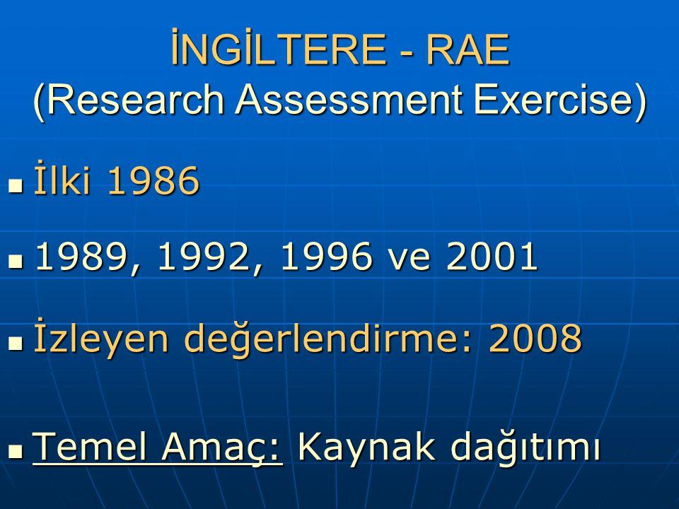 İNGİLTERE - RAE (Research Assessment Exercise) İlki 1986 İlki 1986 1989, 1992, 1996 ve 2001 1989, 1992, 1996 ve 2001 İzleyen değerlendirme: 2008 İzleyen değerlendirme: 2008 Temel Amaç: Kaynak dağıtımı Temel Amaç: Kaynak dağıtımı